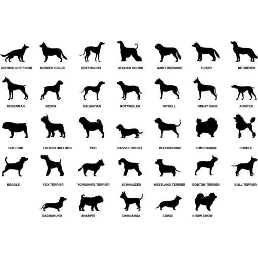 dog breeds 510x510 - Keep Gate Closed Dog Sign - Metal Sign - Use Indoor/Outdoor - Fence Sign